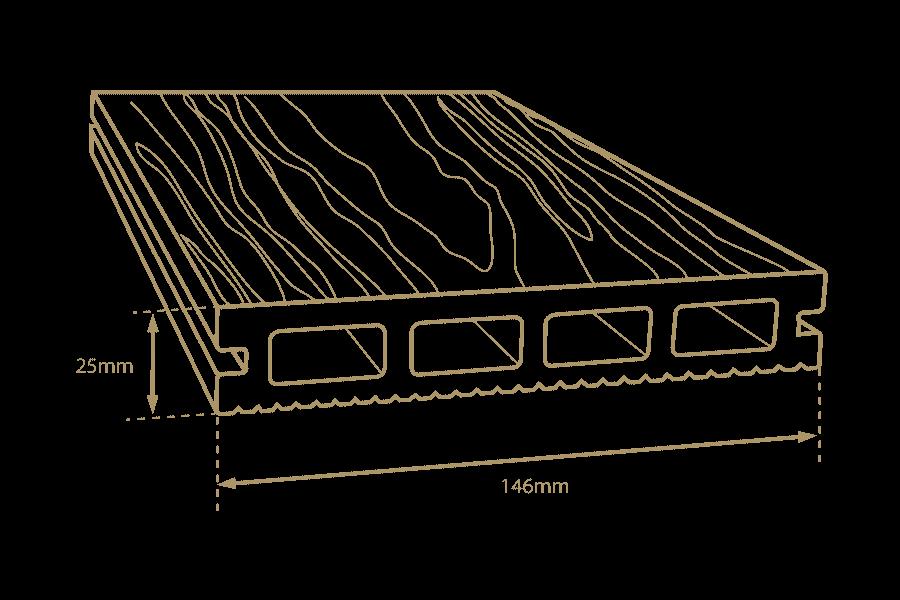 HD Deck 3D Measurements